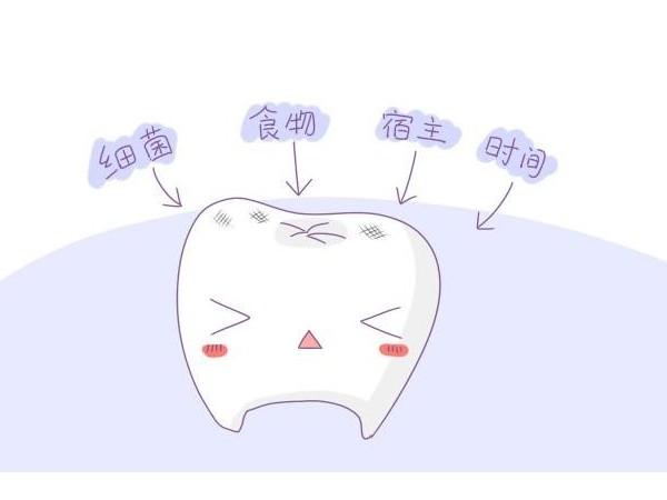 有牙洞?你摊上大事了——柳州牙卫士